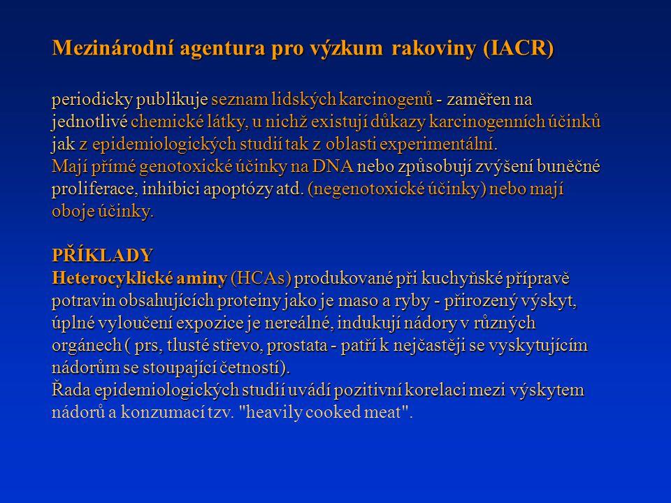 Mezinárodní agentura pro výzkum rakoviny (IACR)