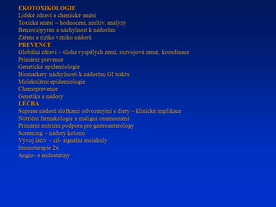 EKOTOXIKOLOGIE Lidské zdraví a chemické směsi. Toxické směsi – hodnocení, multiv. analýzy. Benzo(a)pyren a náchylnost k nádorům.