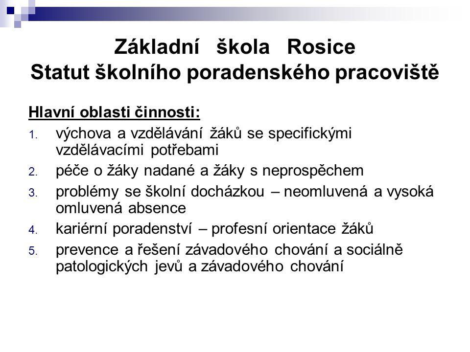 Základní škola Rosice Statut školního poradenského pracoviště