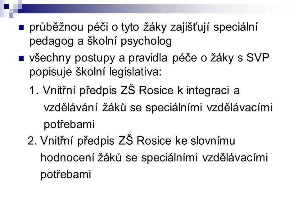 1. Vnitřní předpis ZŠ Rosice k integraci a