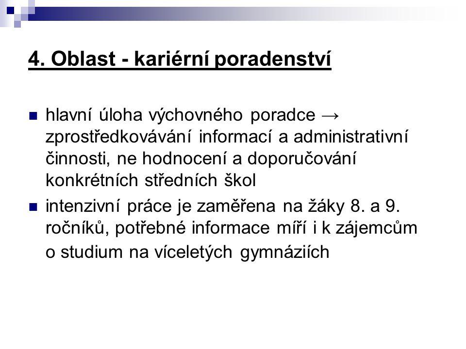4. Oblast - kariérní poradenství