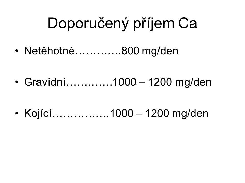 Doporučený příjem Ca Netěhotné………….800 mg/den