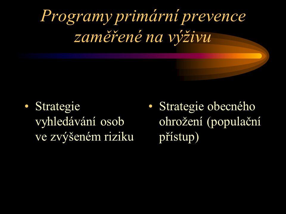 Programy primární prevence zaměřené na výživu