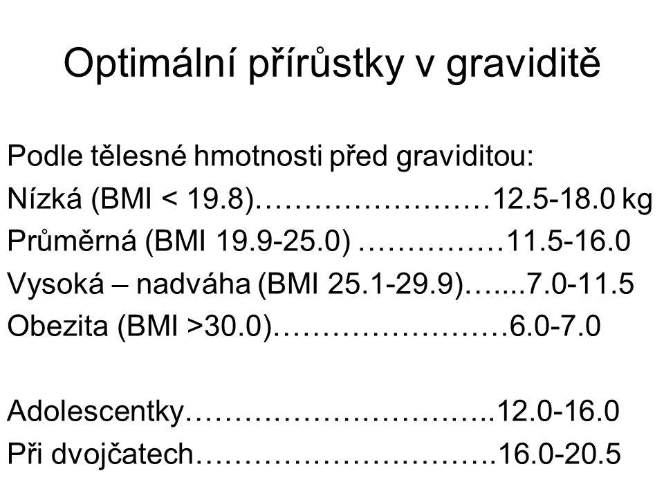 Optimální přírůstky v graviditě