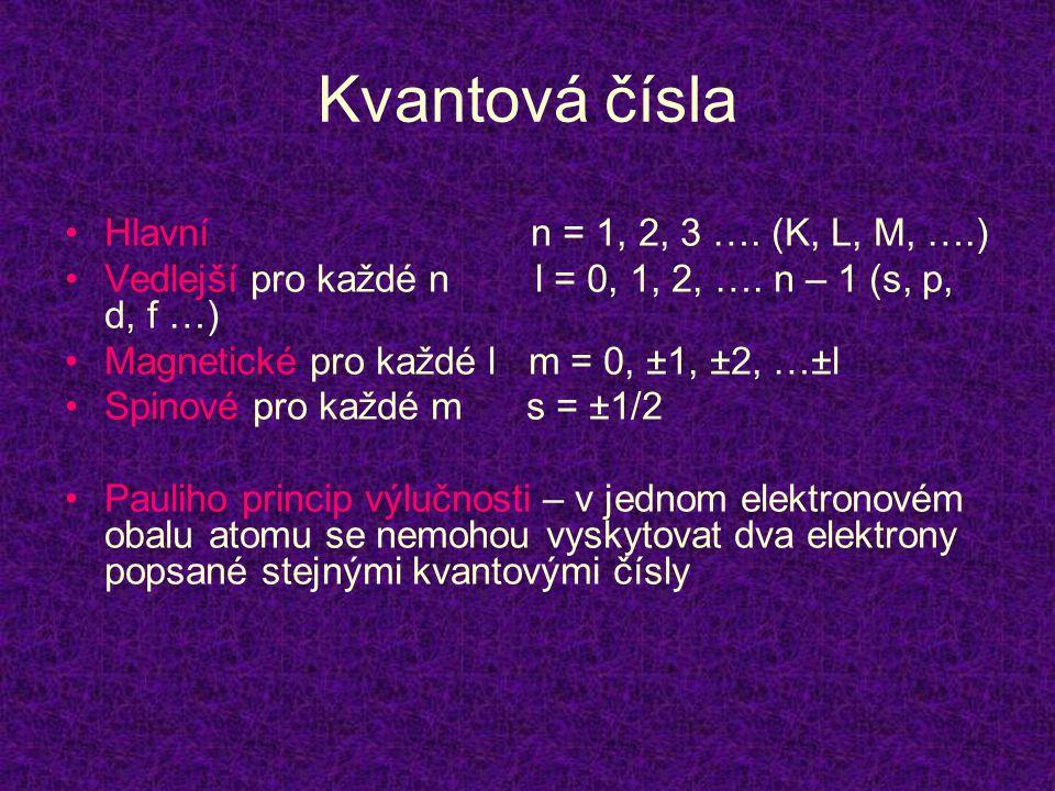 Kvantová čísla Hlavní n = 1, 2, 3 …. (K, L, M, ….)
