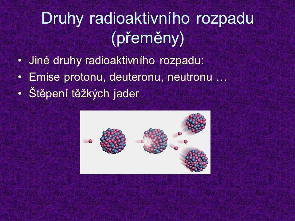 Druhy radioaktivního rozpadu (přeměny)