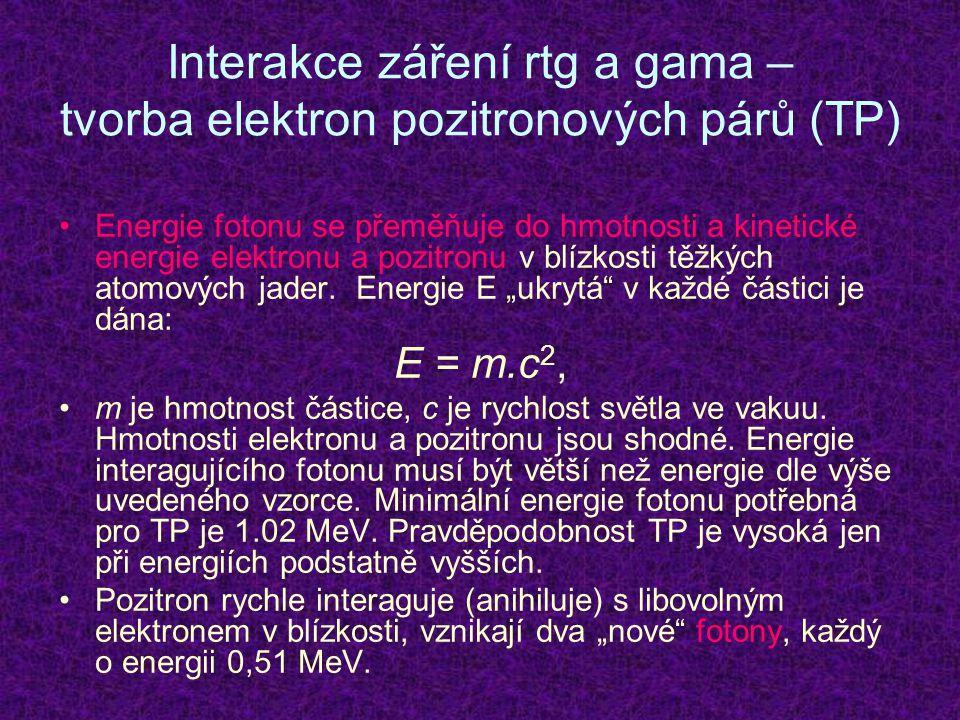 Interakce záření rtg a gama – tvorba elektron pozitronových párů (TP)