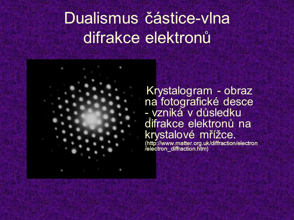 Dualismus částice-vlna difrakce elektronů