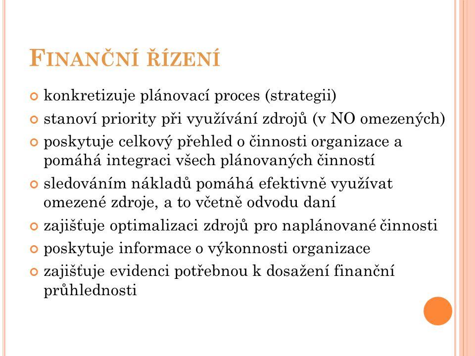 Finanční řízení konkretizuje plánovací proces (strategii)