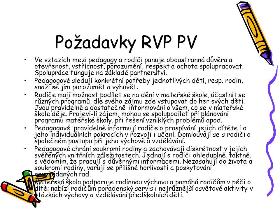 Požadavky RVP PV
