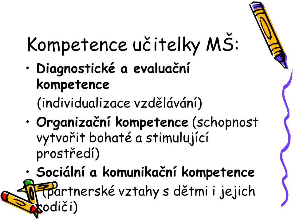 Kompetence učitelky MŠ: