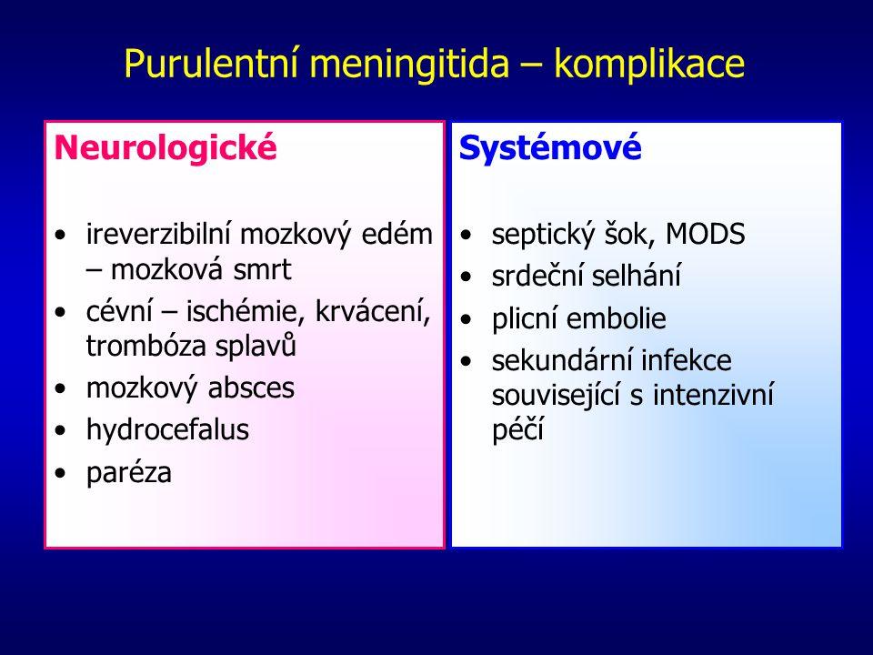 Purulentní meningitida – komplikace