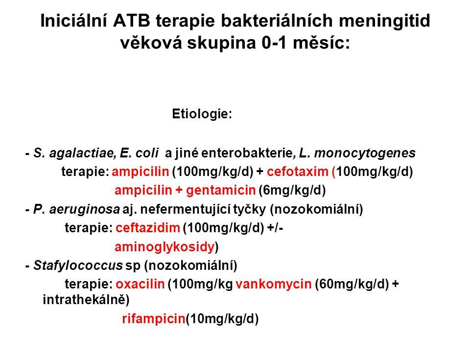 Iniciální ATB terapie bakteriálních meningitid věková skupina 0-1 měsíc: