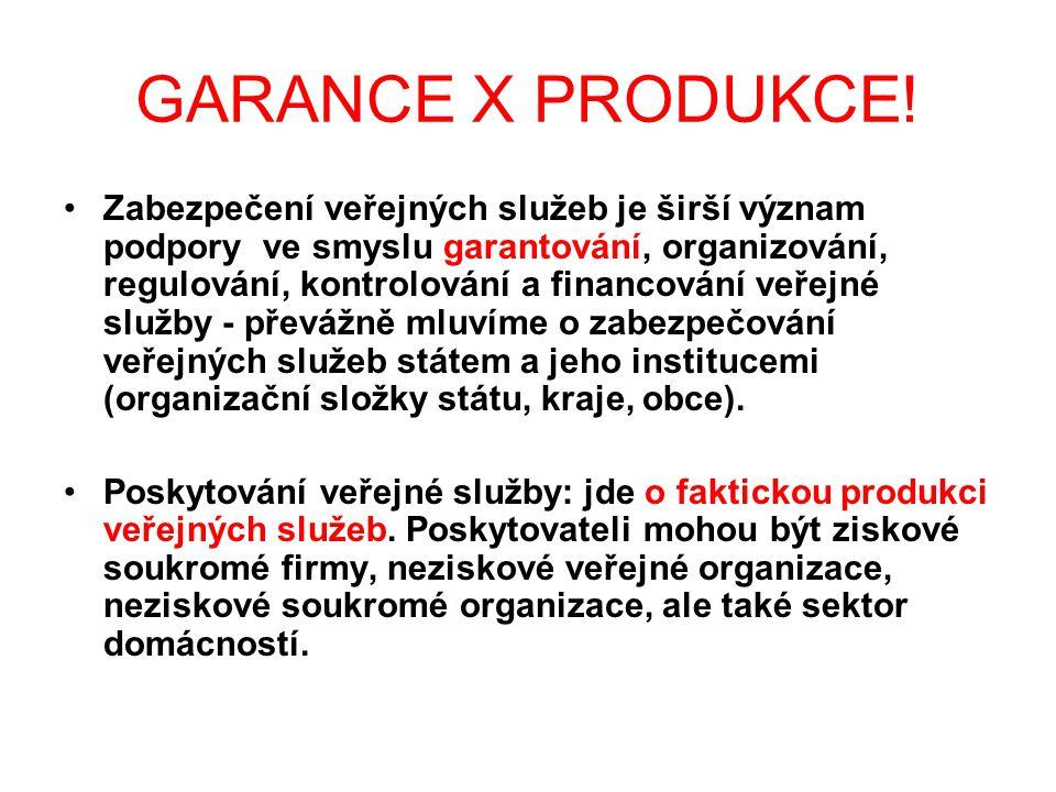 GARANCE X PRODUKCE!
