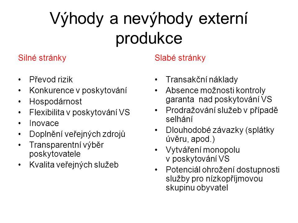Výhody a nevýhody externí produkce