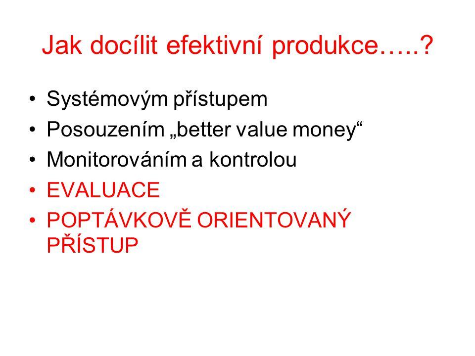 Jak docílit efektivní produkce…..