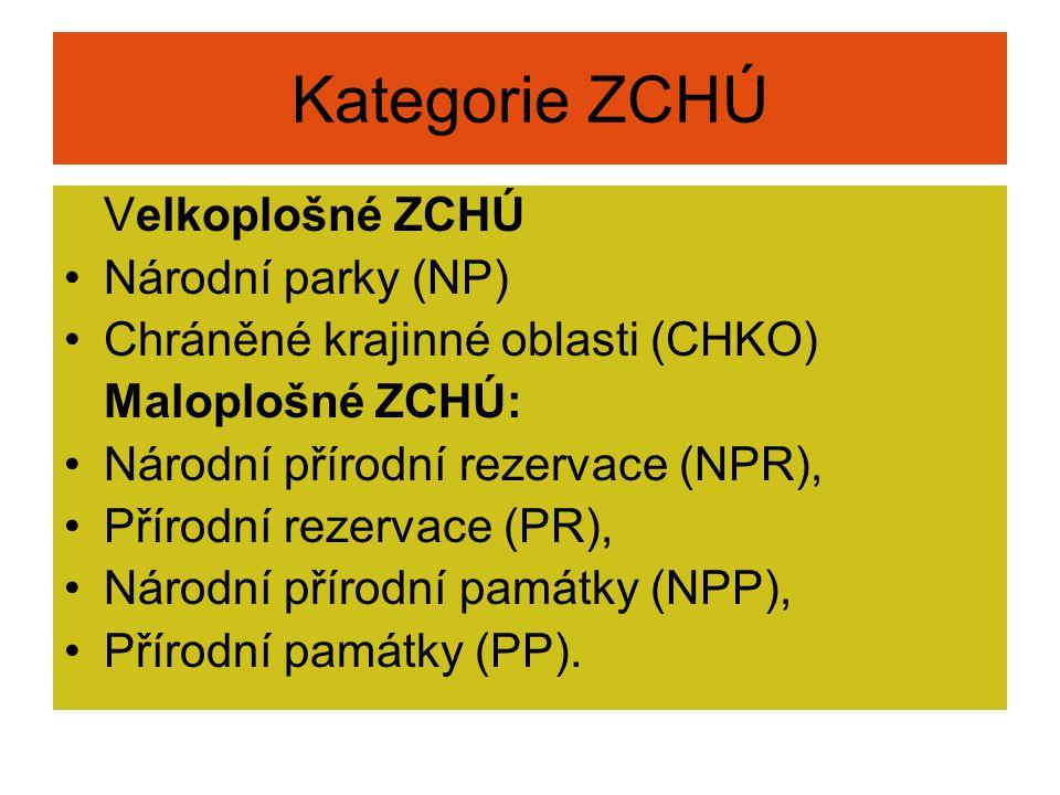 Kategorie ZCHÚ Velkoplošné ZCHÚ Národní parky (NP)