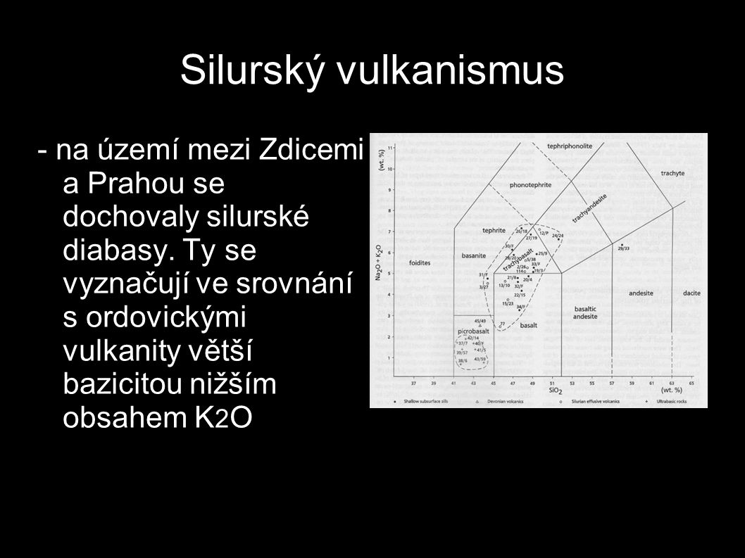 Silurský vulkanismus