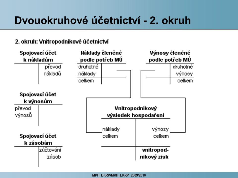 Dvouokruhové účetnictví - 2. okruh