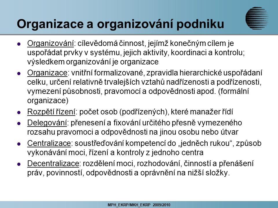 Organizace a organizování podniku