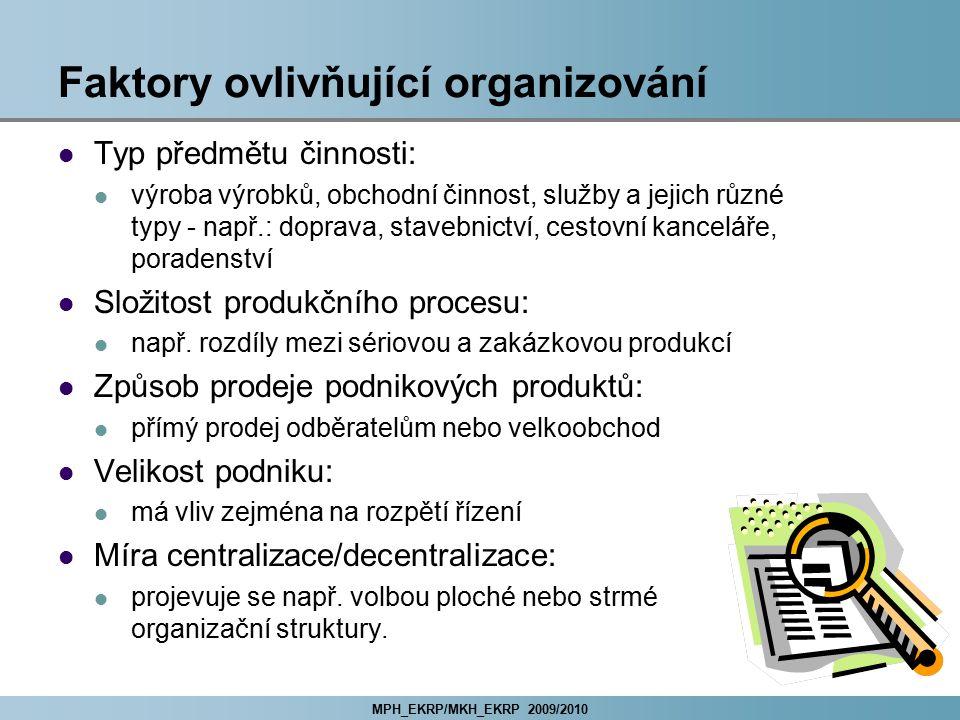 Faktory ovlivňující organizování
