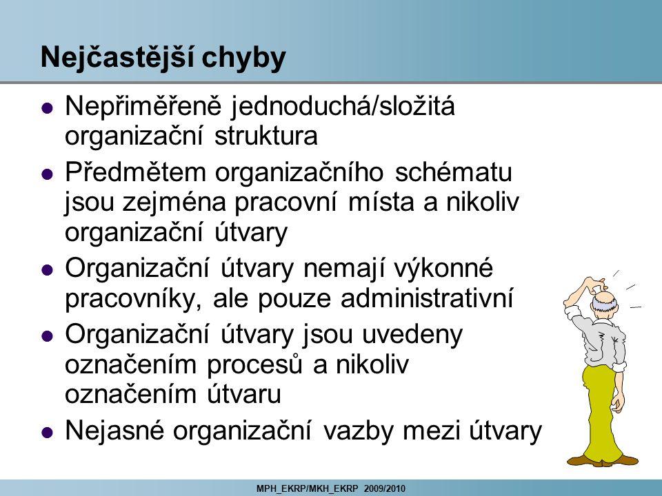 Nejčastější chyby Nepřiměřeně jednoduchá/složitá organizační struktura