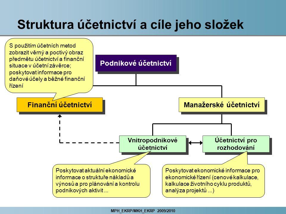 Struktura účetnictví a cíle jeho složek