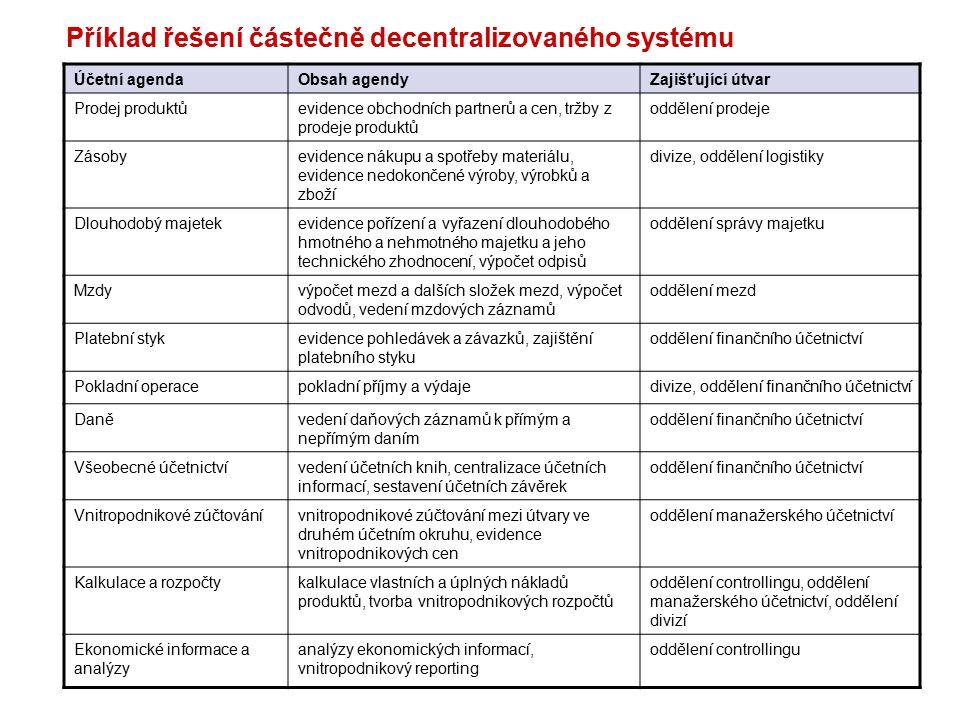 Příklad řešení částečně decentralizovaného systému