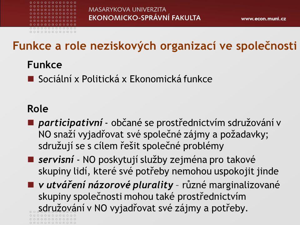Funkce a role neziskových organizací ve společnosti