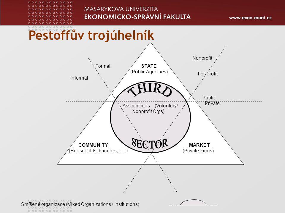Pestoffův trojúhelník