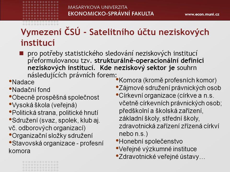 Vymezení ČSÚ - Satelitního účtu neziskových institucí