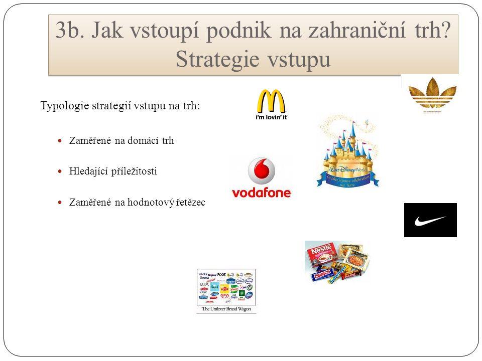 3b. Jak vstoupí podnik na zahraniční trh Strategie vstupu