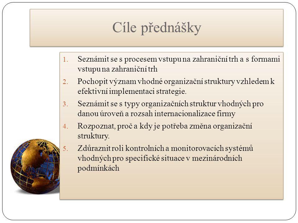 Cíle přednášky Seznámit se s procesem vstupu na zahraniční trh a s formami vstupu na zahraniční trh.