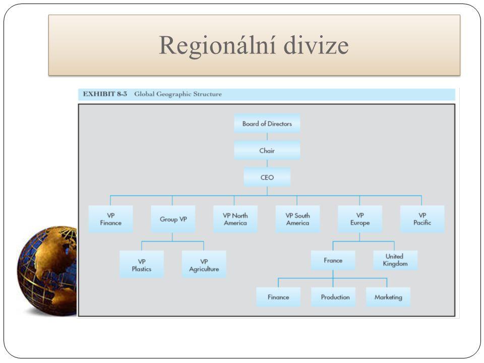 Regionální divize © 2010 Pearson Prentice Hall
