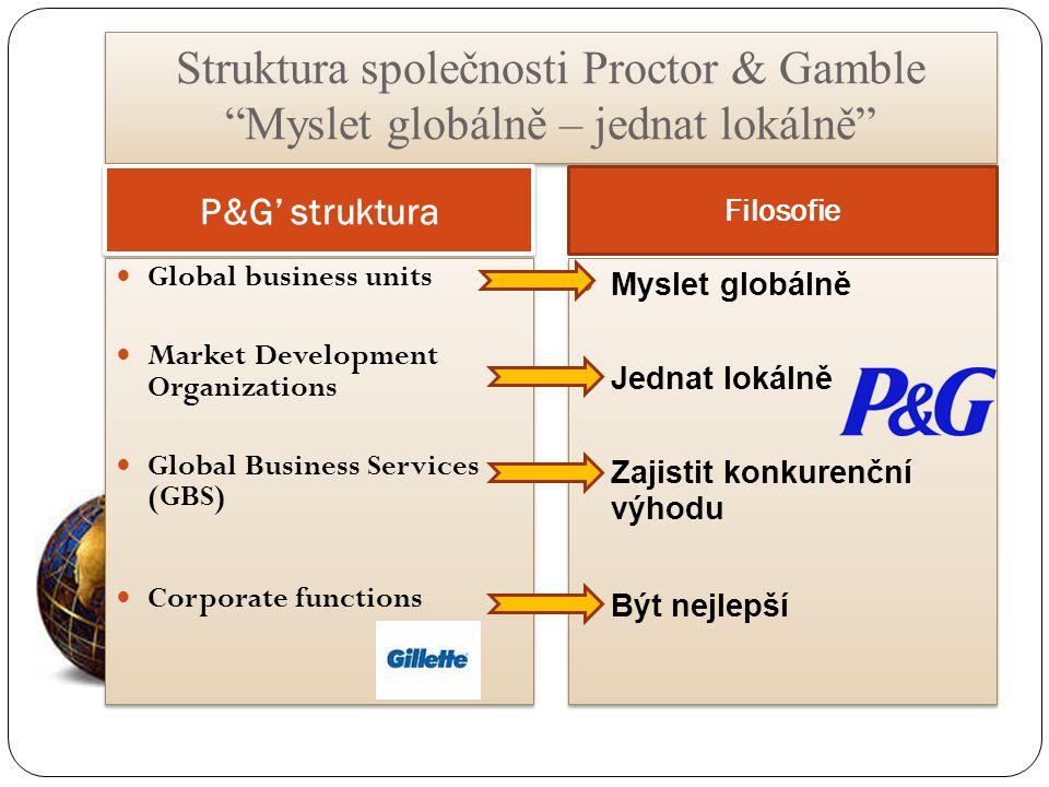 Struktura společnosti Proctor & Gamble Myslet globálně – jednat lokálně