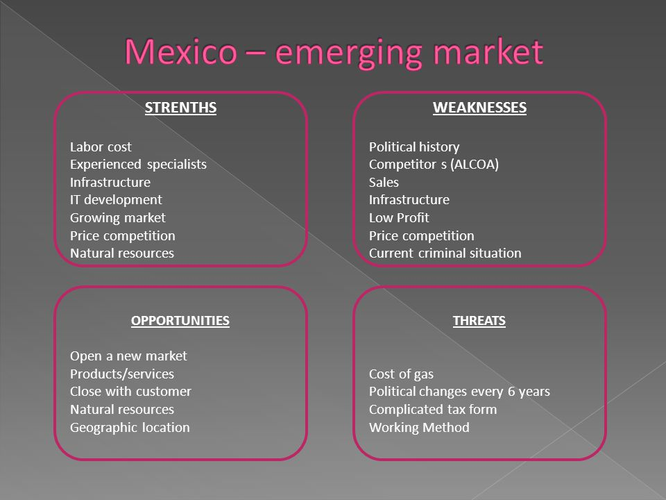 Mexico – emerging market