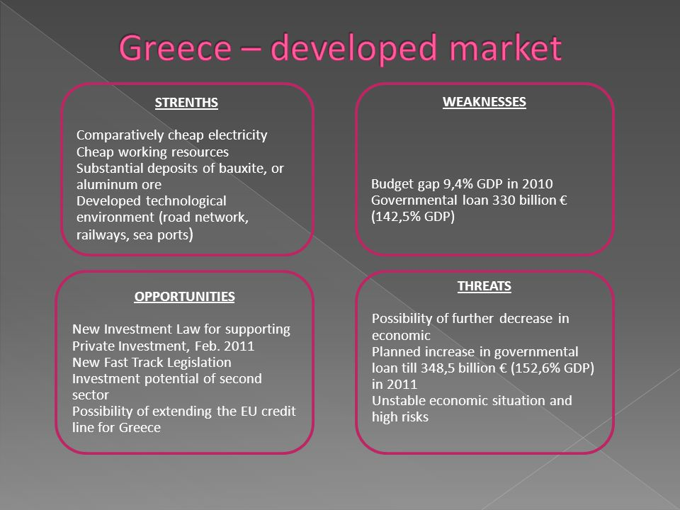 Greece – developed market