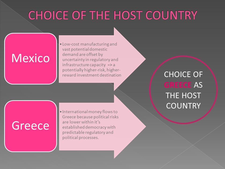 CHOICE OF THE HOST COUNTRY