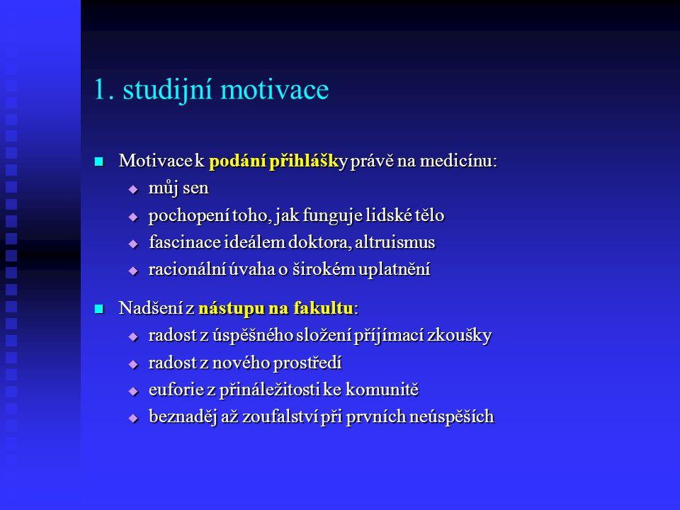 1. studijní motivace Motivace k podání přihlášky právě na medicínu: