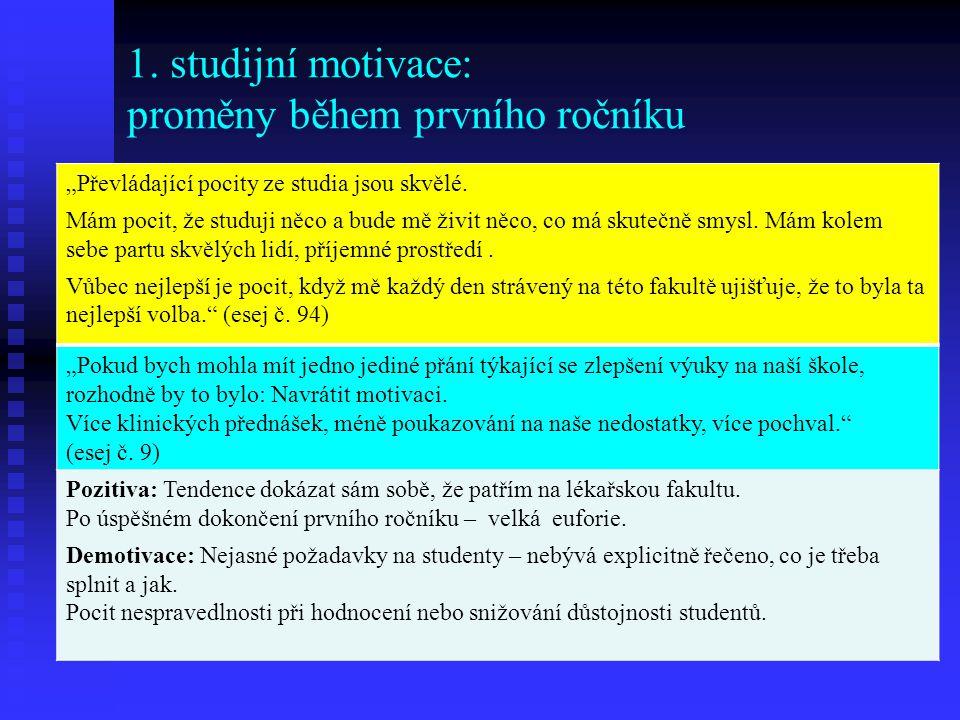 1. studijní motivace: proměny během prvního ročníku