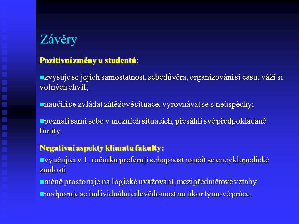 Závěry Pozitivní změny u studentů: