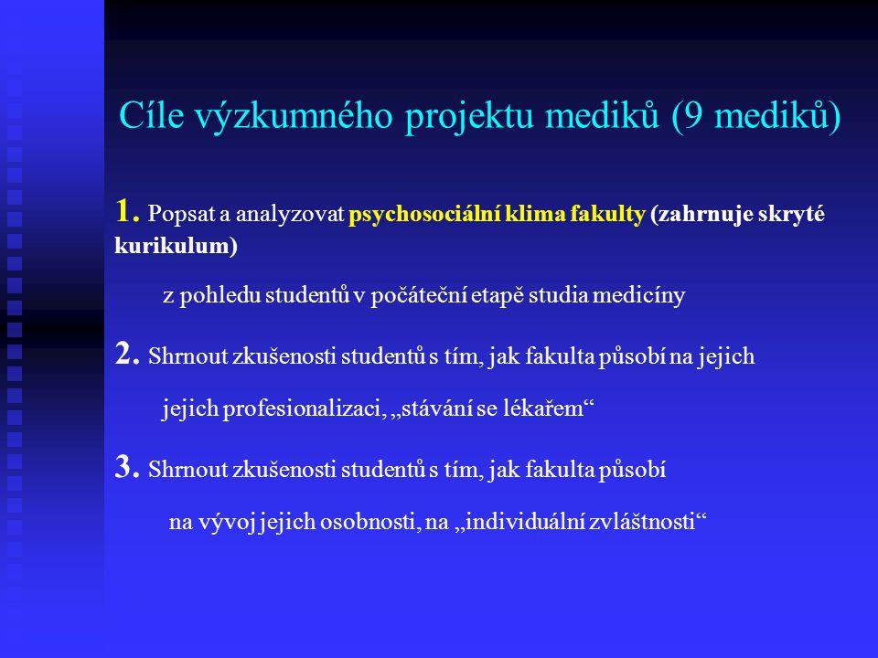 Cíle výzkumného projektu mediků (9 mediků)