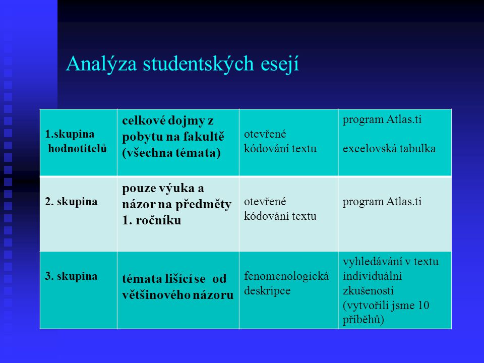 Analýza studentských esejí