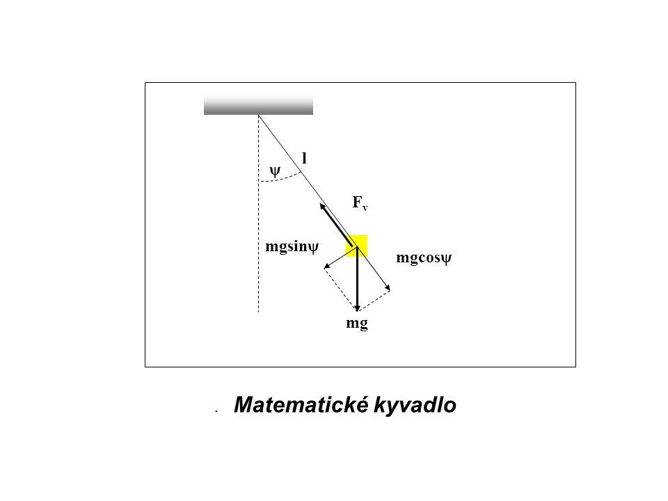 ψ mgsinψ mgcosψ Fv mg l . Matematické kyvadlo