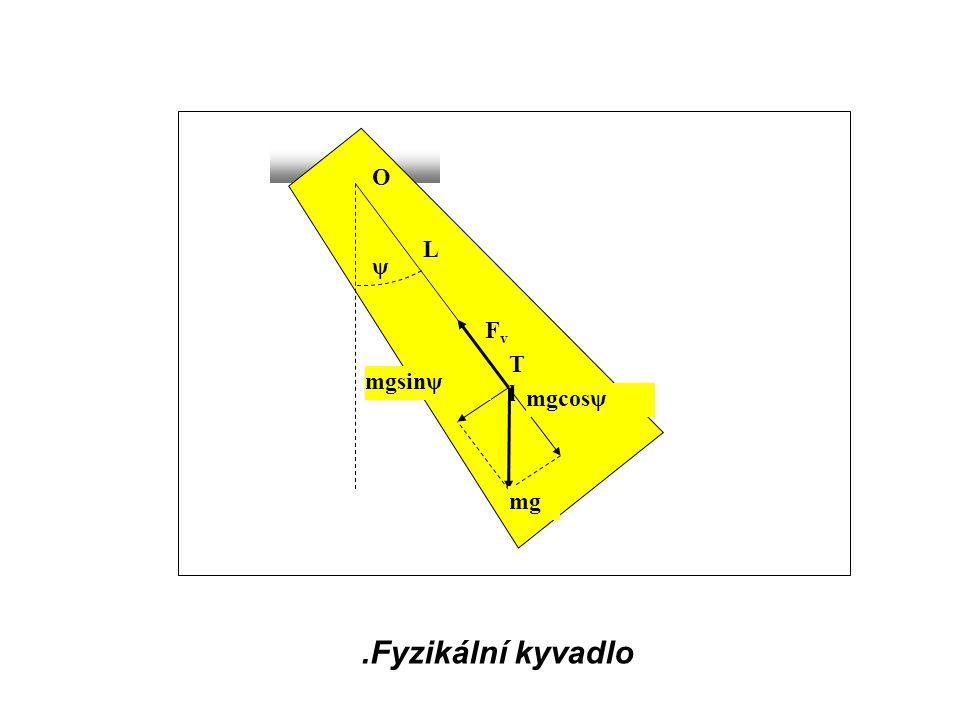 ψ mgsinψ mgcosψ Fv mg L Tl O .Fyzikální kyvadlo
