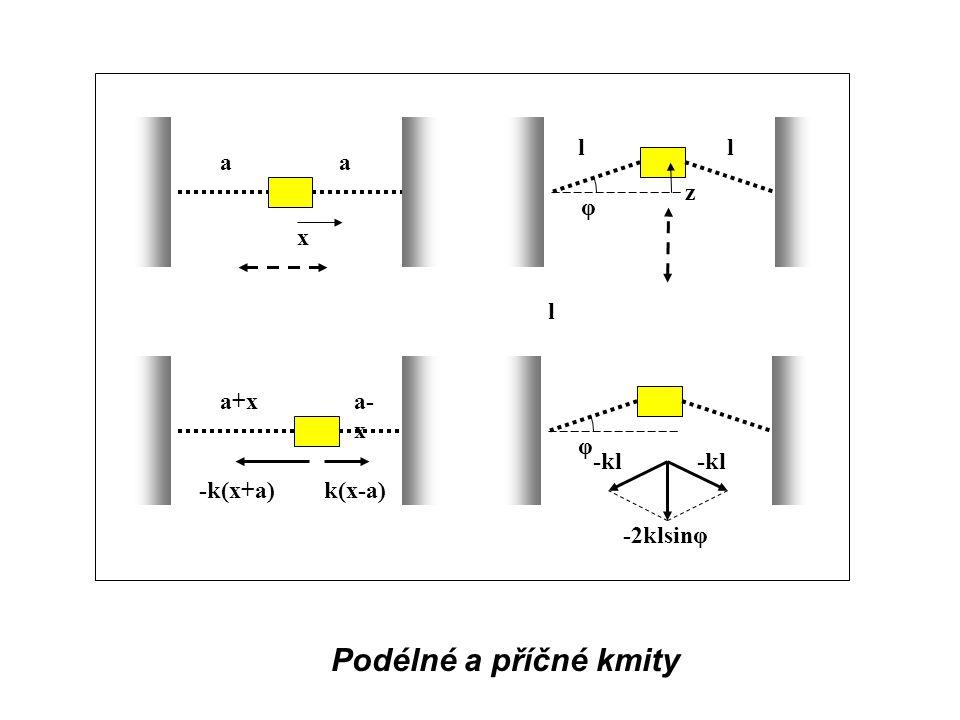 x z φ l a -k(x+a) a+x a-x -kl k(x-a) -2klsinφ Podélné a příčné kmity
