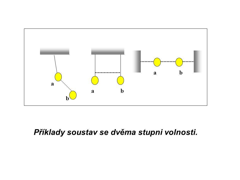 Příklady soustav se dvěma stupni volnosti.