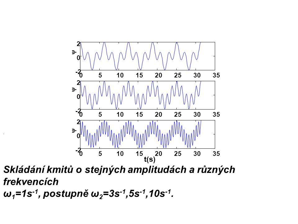 Skládání kmitů o stejných amplitudách a různých frekvencích