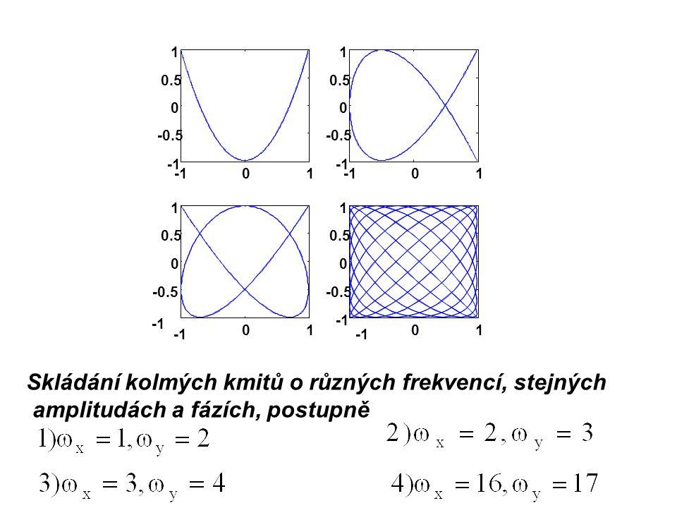 Skládání kolmých kmitů o různých frekvencí, stejných