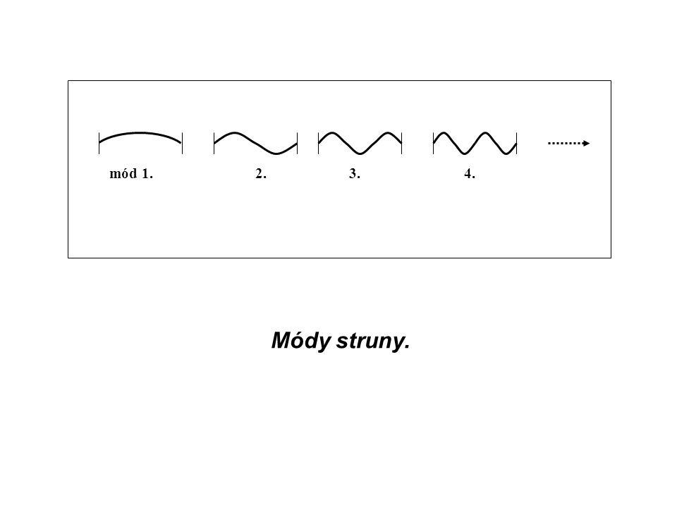 mód 1. 2. 3. 4. Módy struny.